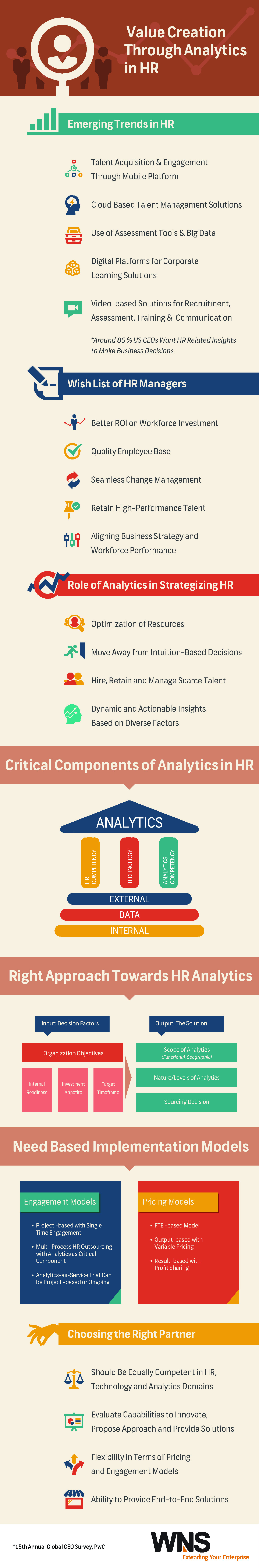 the value of hr analytics in Event home page : event home page.